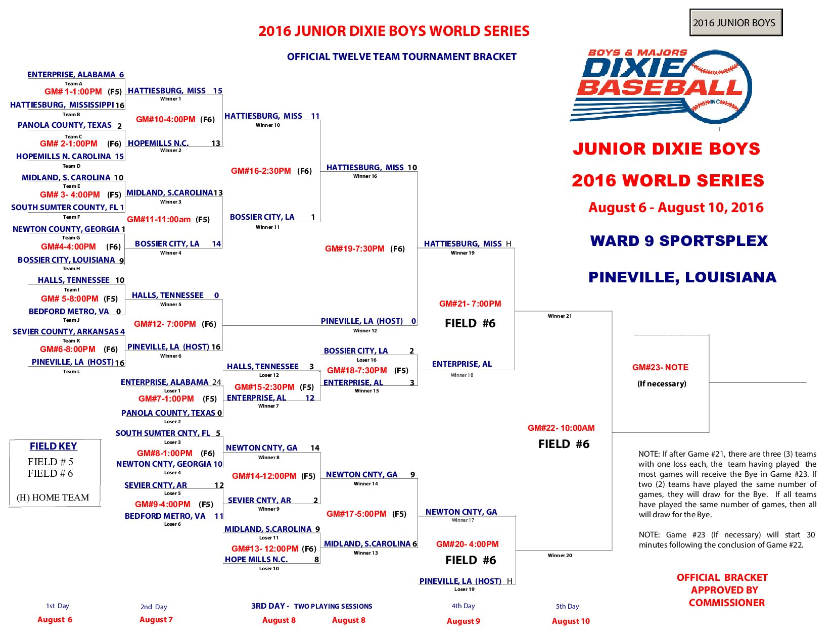 DIXIE YOUTH BASEBALL - Updated