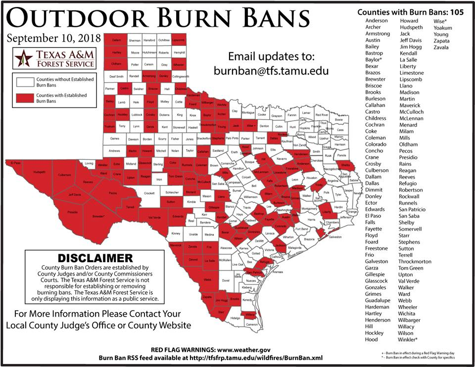 Texas Burn Ban List